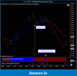 All you need-cl-renko-sf-ema.png