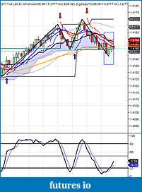 My 6E trading strategy-prime2011-06-23_131146.jpg