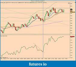 The Dollar Index-tf-09-11-1800-tick-6_23_2011.jpg
