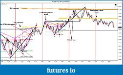 Harmonic Currency Pair Cross Index-jt_7_6e-09-11-1-min-23_06_2011.jpg