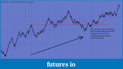 Perrys Trading Platform-wave-structure_larger-trend.png