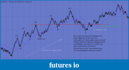 Perrys Trading Platform-wave-structure_larger-trend_2.png