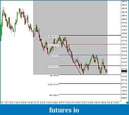 Fibonacci trading system for the ES-0624.jpg