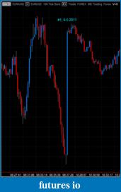 MB Trading-gapmbtradingchart1.png