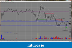 Wyckoff Trading Method-euro-6_24_11.png