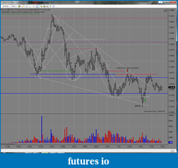 Wyckoff Trading Method-euro-6_24_11-2.png