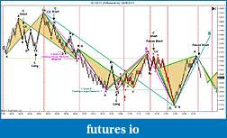 Harmonic Currency Pair Cross Index-jt_b_6e-09-11-4-momentum-24_06_2011.jpg