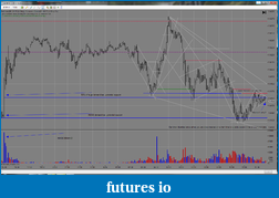 Wyckoff Trading Method-euro-6_24_11-3.png