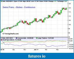 Tape is my shape (tape reading, time and sales)-swiss-franc-chart.png