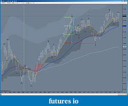 My 6E trading strategy-es_abcd_correction.jpg