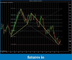 IB Trading Currency Futures-target-hit-.jpg