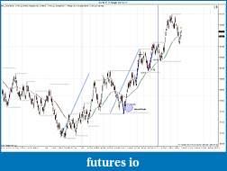 BRETT'S NAKED IN IOWA JOURNAL-es-09-11-4-range-6_27_2011-trades.jpg