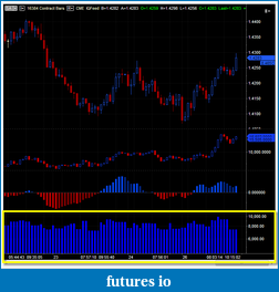 Outside Volume indicator-6-27-2011-6-39-47-pm.png