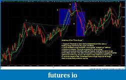 Tick chart orientation-ym-price-surge.jpg