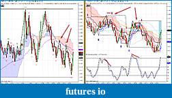 My 6E trading strategy-prime2011-06-28_063419.jpg