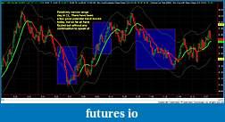 Tick chart orientation-cl-june-28.jpg