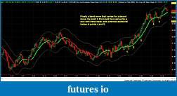 Tick chart orientation-cl-june-28-2nd.jpg