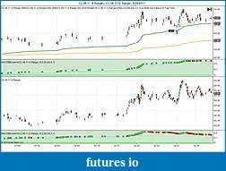 2Range indicator in 4 Range chart : multi data series chart-cl-08-11-4-range-2-range-multi-data-series.jpg