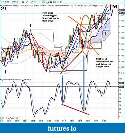 My 6E trading strategy-prime2011-06-29_080508.jpg