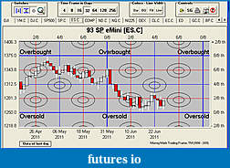Murrey Math-sp500-major-lines.jpg