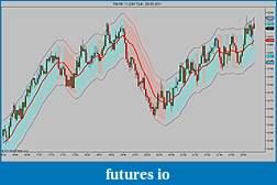 Tick chart orientation-ym-09-11-240-tick-29_06_2011.jpg
