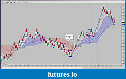 My 6E trading strategy-6e_setups_cjbooth_june29_b.jpg