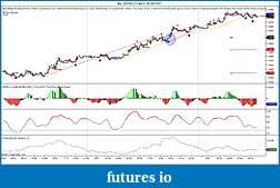 Trading spot fx euro using price action-audusd-15-min-30_06_2011.jpg