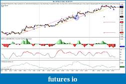 Click image for larger version  Name:$AUDUSD (15 Min)  30_06_2011.jpg Views:64 Size:136.8 KB ID:42352