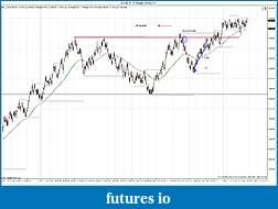 BRETT'S NAKED IN IOWA JOURNAL-es-09-11-4-range-6_29_2011-trades.jpg