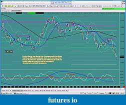 Using Study Subgraphs Difference instead of MACD-scdifference-6_30_2011-1_05_13-pm.jpg
