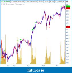 ThinkOrSwim (TOS) Trading Platform-capture.png