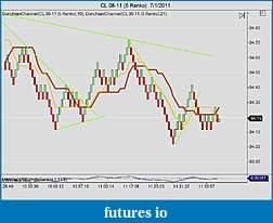 My ES Scalping Strategy, 2+ pts/day-cl-08-11-5-renko-7_1_2011.jpg