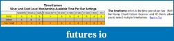 Stock Screeners / Scanners-timeframes-ramp.png