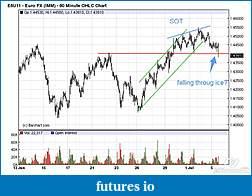 Wyckoff Trading Method-euro.jpg