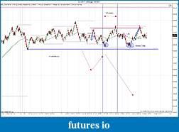 BRETT'S NAKED IN IOWA JOURNAL-es-09-11-4-range-7_5_2011-trades.jpg