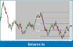 Fibonacci trading system for the ES-0705.jpg