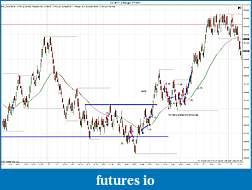 BRETT'S NAKED IN IOWA JOURNAL-es-09-11-4-range-7_6_2011-trades.jpg