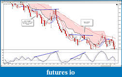 My 6E trading strategy-hidden_divergence.jpg