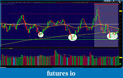 Time Bandits. A Simple Trading Plan for the E mini Dow YM-ymu1-07062011-support.jpg