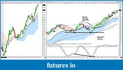 My 6E trading strategy-0707.jpg