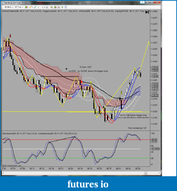 My 6E trading strategy-euroexitclarification-7_7_11.png