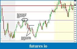 Time Bandits. A Simple Trading Plan for the E mini Dow YM-0706.jpg