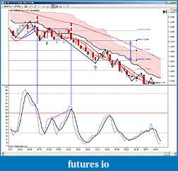 My 6E trading strategy-6e_trade_july8.jpg