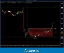 Coding Multi Time Frame (MTF) Indicators with NinjaTrader-es-09-11-7-min-08_07_2011-opening-range.jpg