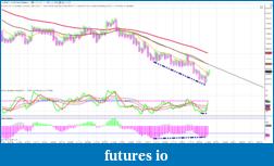 Gabriyele 6E Trading Mind-divergence_trigger.png