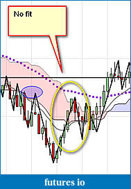 My 6E trading strategy-prime2011-07-11_123912.jpg