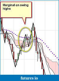 My 6E trading strategy-prime2011-07-11_123934.jpg