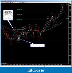 My 6E trading strategy-trade_reversal_conisderations2.jpg