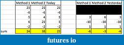 My 6E trading strategy-prime2011-07-12_140730.jpg