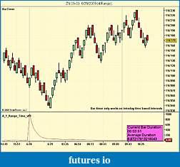 Click image for larger version  Name:ZN 09-09  6_29_2009 (4 Range).jpg Views:362 Size:73.4 KB ID:431